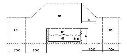 附录C  嬉水池和喷水池区域的划分